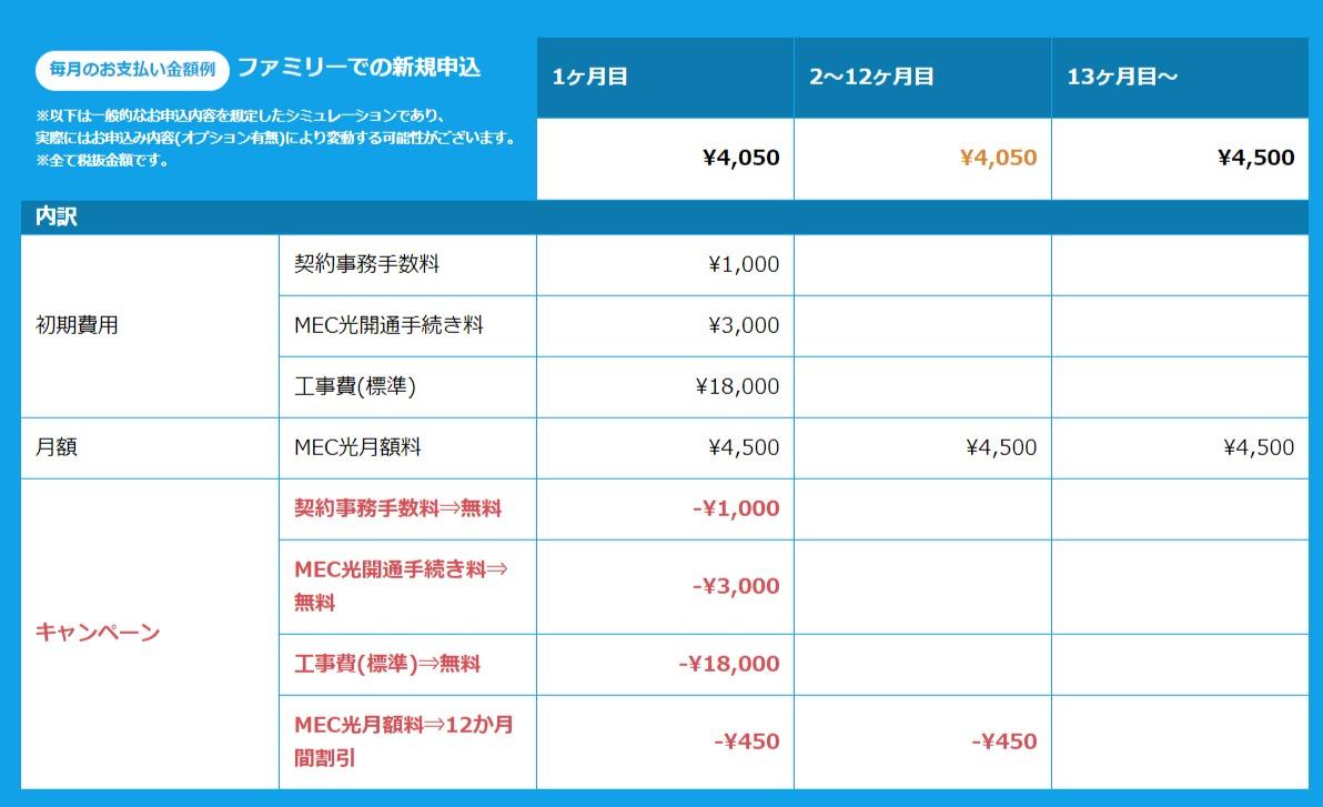 新規契約キャンペーン - エキサイトMEC光