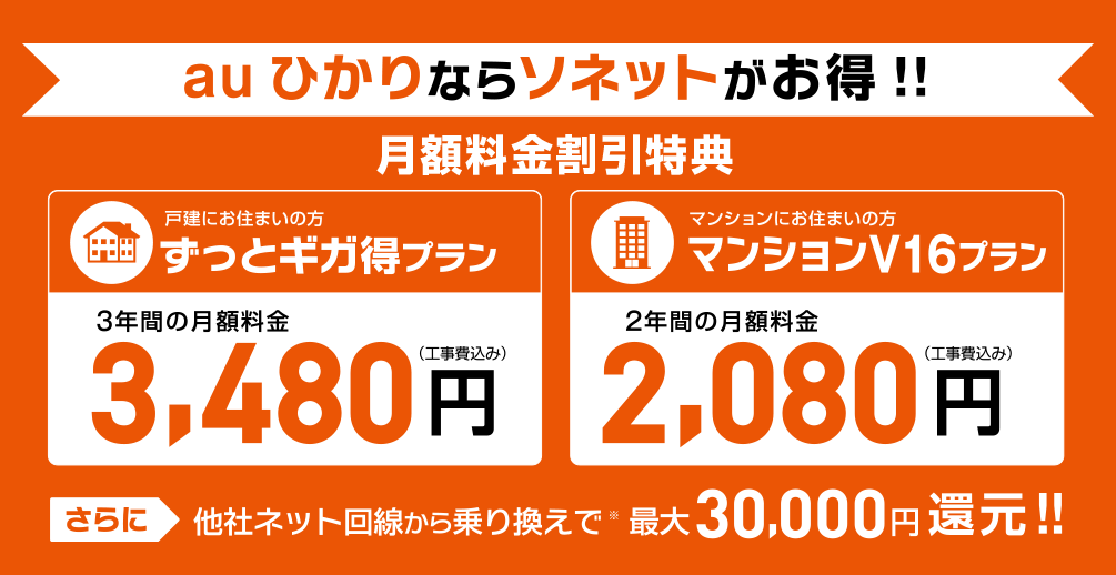 auひかり So-net